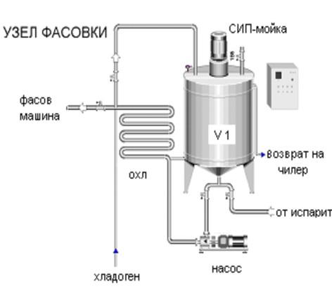 Схема ботового вольтметра авто